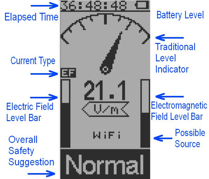 GQ Electronics Technical Support Forum - New Release EMF-380 EMF-RF ...
