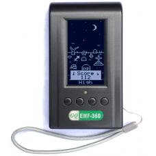 GQ- Ghost Meter